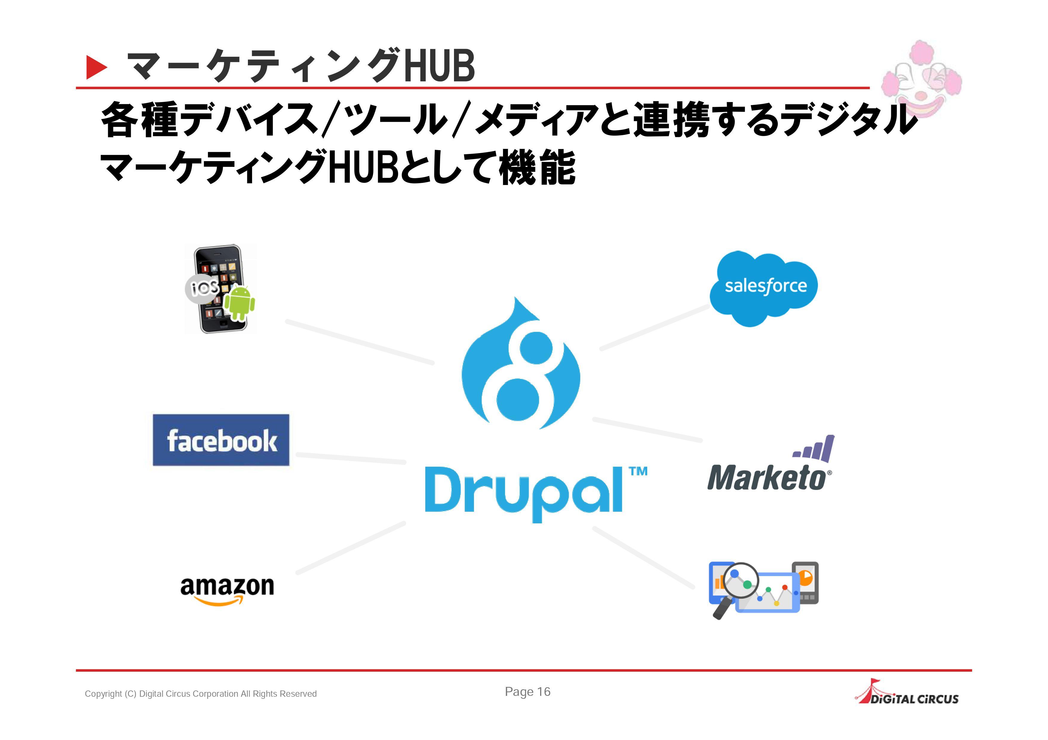 Drupalで実現する、カスタマー・エクスペリエンス/デジタル